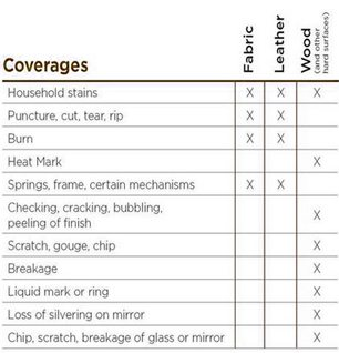coverages2-decorium-productcare